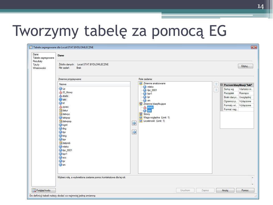 Tworzymy tabelę za pomocą EG 14