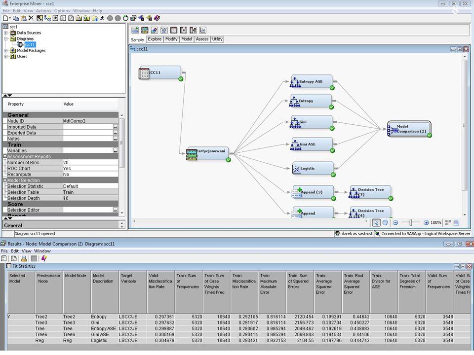 Biblioteki W SAS dane przechowywane są w tabelach, a te z kolei w tzw.