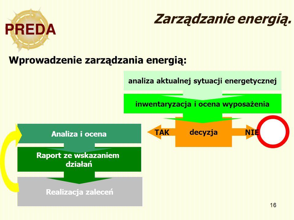 16 Realizacja zaleceń Zarządzanie energią. Wprowadzenie zarządzania energią: decyzja inwentaryzacja i ocena wyposażenia analiza aktualnej sytuacji ene