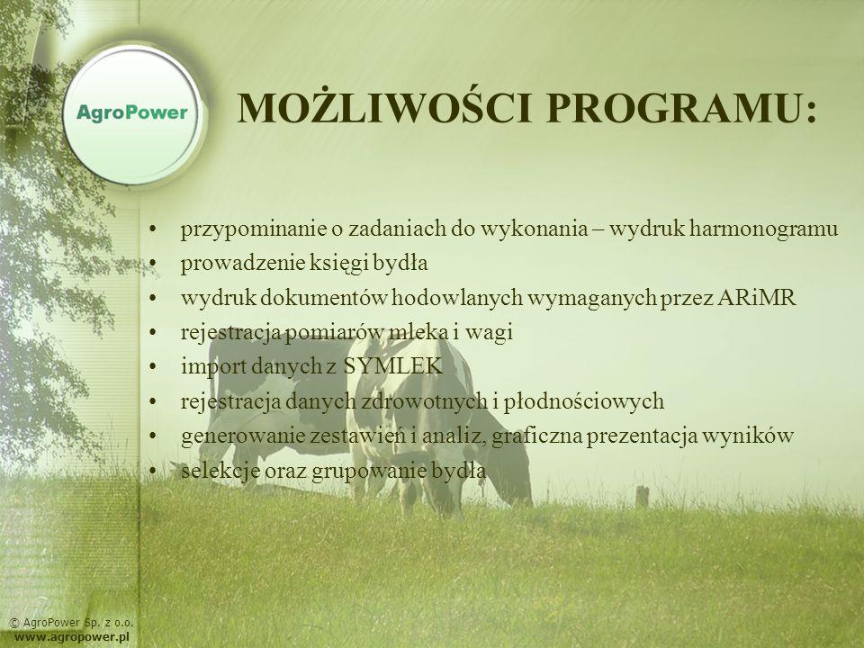 Wykres pomiarów mleka © AgroPower Sp. z o.o. www.agropower.pl