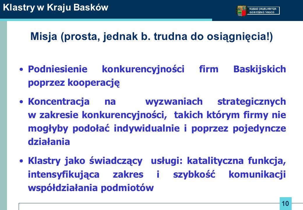 10 Klastry w Kraju Basków Misja (prosta, jednak b. trudna do osiągnięcia!) Podniesienie konkurencyjności firm Baskijskich poprzez kooperację Koncentra
