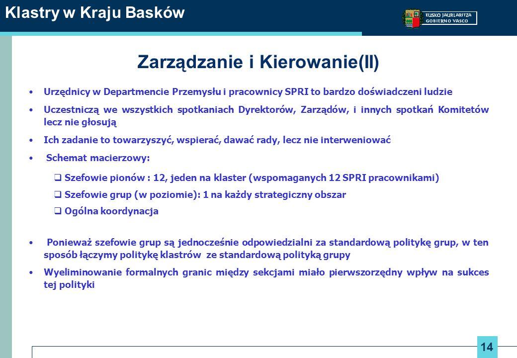 14 Klastry w Kraju Basków Zarządzanie i Kierowanie(II) Urzędnicy w Departmencie Przemysłu i pracownicy SPRI to bardzo doświadczeni ludzie Uczestniczą