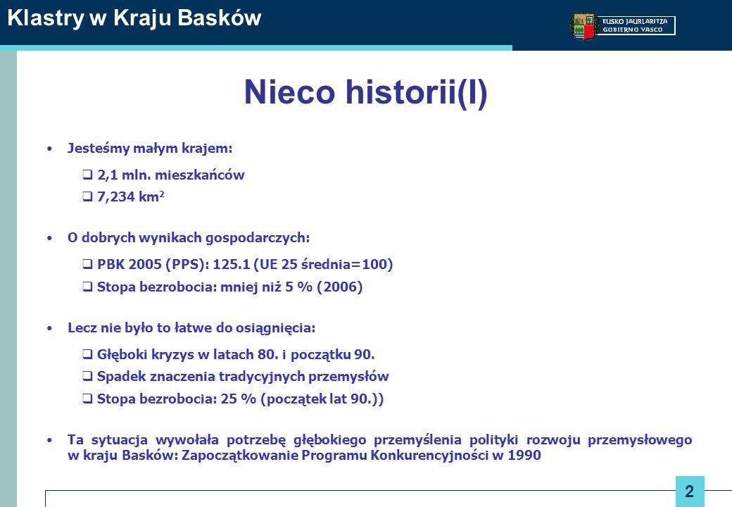 2 Klastry w Kraju Basków Nieco historii(I) Jesteśmy małym krajem: 2,1 mln. mieszkańców 7,234 km 2 O dobrych wynikach gospodarczych: PBK 2005 (PPS): 12