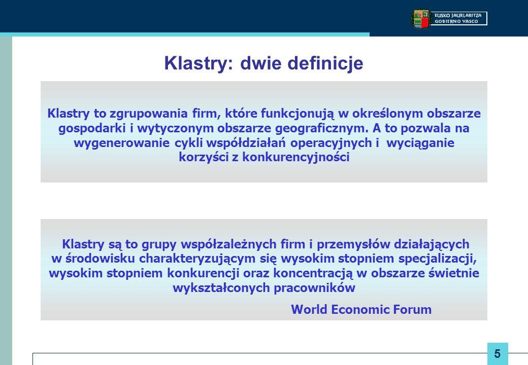 5 Klastry: dwie definicje Klastry to zgrupowania firm, które funkcjonują w określonym obszarze gospodarki i wytyczonym obszarze geograficznym. A to po