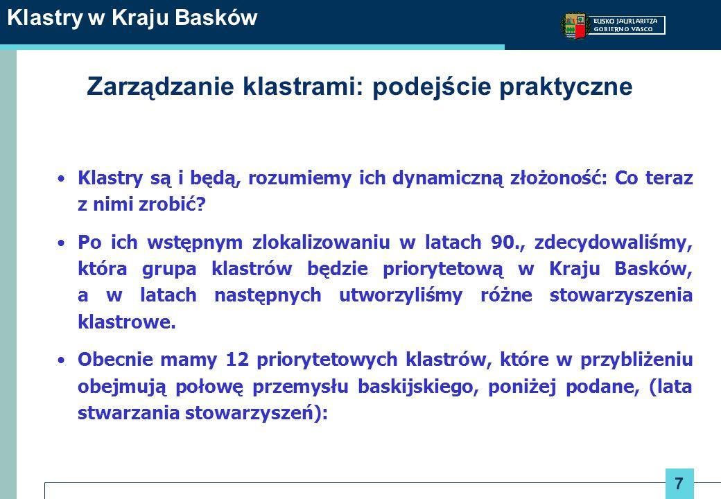 8 Klastry w Kraju Basków Oto 12 Priorytetowych klastrów w Kraju Basków Samochodowy (1993) AGD (1992) Ochrona Środowiska (1995) IT and Telekomunikacja (1994) Narzędziowy (1992) Aeronautyka (1997) Papierowy (1998) Stoczniowy (1997) Port w Bilbao (1994) Energetyczny (1996) Znajomość zarządzania (1996) Audiowizualny (2004, ostatni)