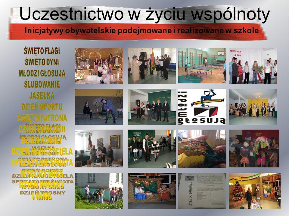 Uczestnictwo w życiu wspólnoty Inicjatywy obywatelskie podejmowane i realizowane w szkole