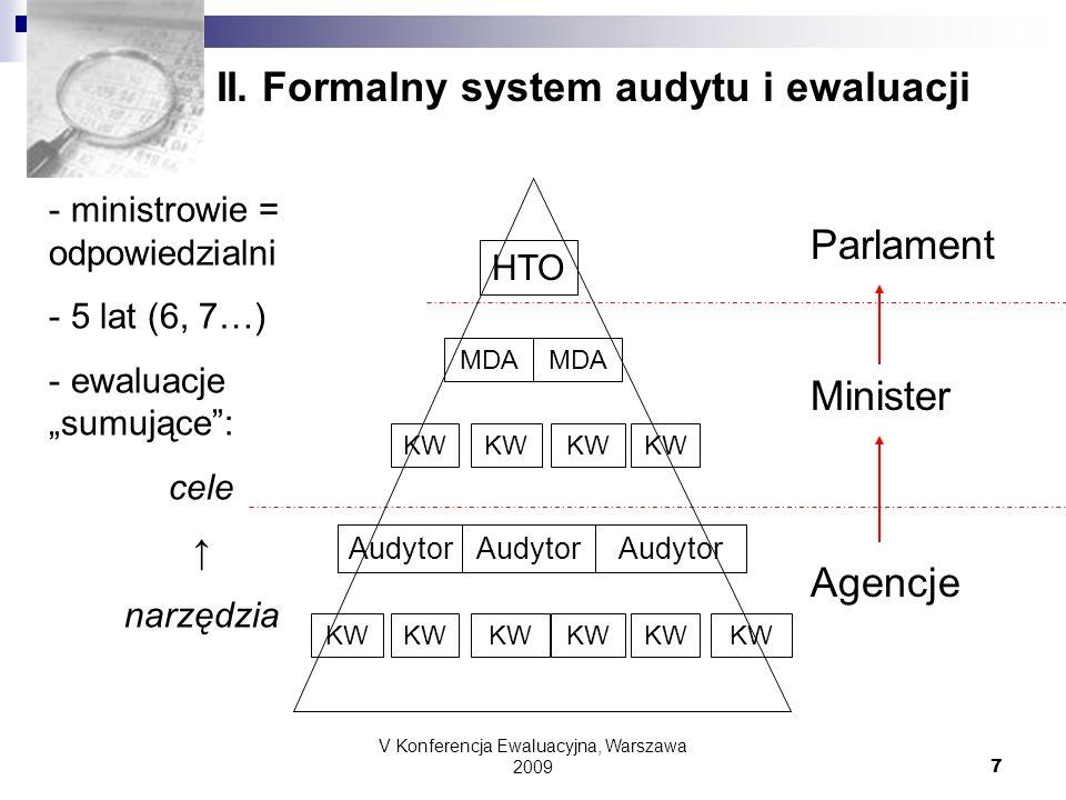 V Konferencja Ewaluacyjna, Warszawa 2009 7 Minister Agencje Parlament HTO MDA Audytor KW II. Formalny system audytu i ewaluacji - ministrowie = odpowi