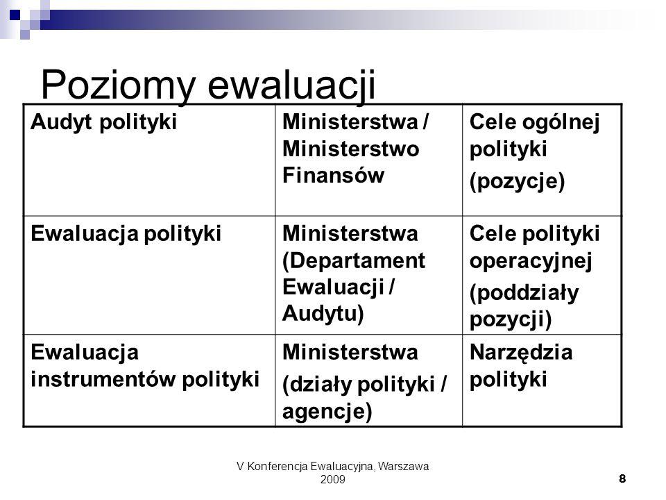 V Konferencja Ewaluacyjna, Warszawa 2009 8 Poziomy ewaluacji Audyt politykiMinisterstwa / Ministerstwo Finansów Cele ogólnej polityki (pozycje) Ewalua