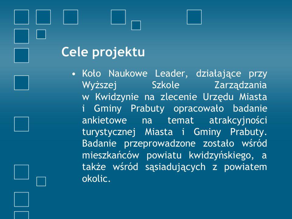 Cele projektu Koło Naukowe Leader, działające przy Wyższej Szkole Zarządzania w Kwidzynie na zlecenie Urzędu Miasta i Gminy Prabuty opracowało badanie