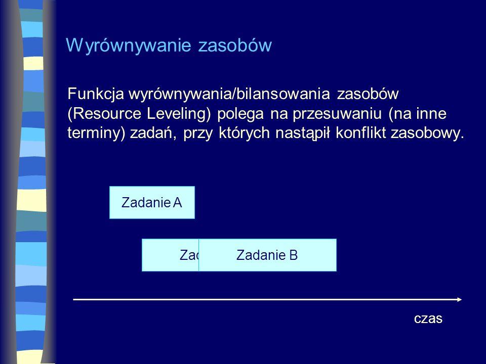 Wyrównywanie zasobów Funkcja wyrównywania/bilansowania zasobów (Resource Leveling) polega na przesuwaniu (na inne terminy) zadań, przy których nastąpi