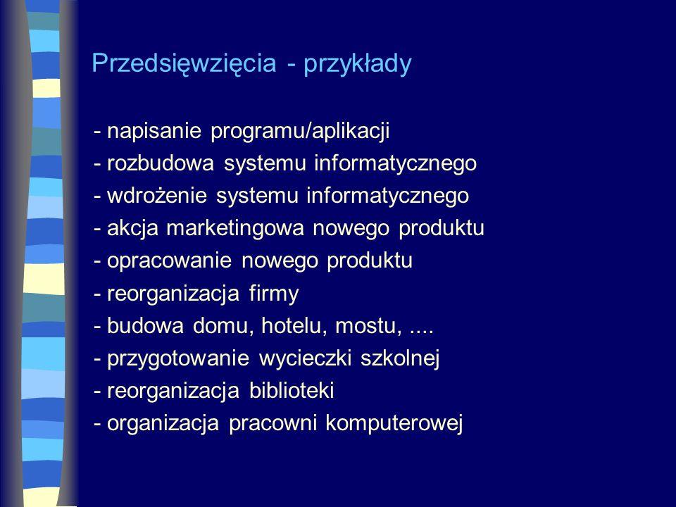 Przedsięwzięcia - przykłady - napisanie programu/aplikacji - rozbudowa systemu informatycznego - wdrożenie systemu informatycznego - akcja marketingow