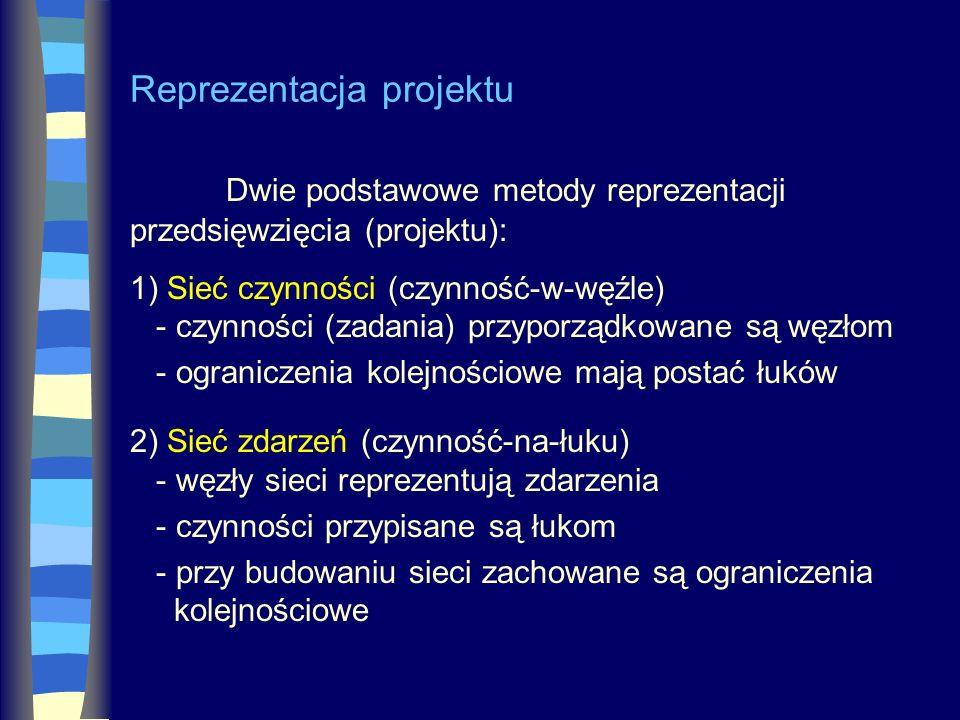 Reprezentacja projektu Dwie podstawowe metody reprezentacji przedsięwzięcia (projektu): 1) Sieć czynności (czynność-w-węźle) - czynności (zadania) prz