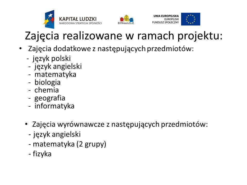 Zajęcia realizowane w ramach projektu: Zajęcia dodatkowe z następujących przedmiotów: - język polski - język angielski - matematyka - biologia - chemi
