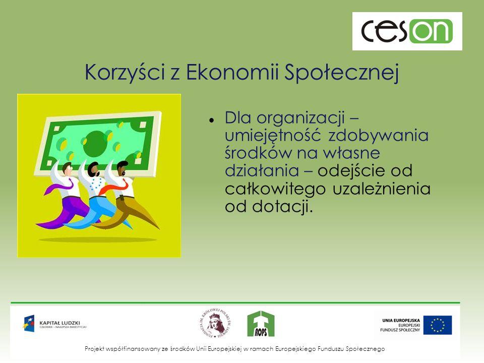 Korzyści z Ekonomii Społecznej Dla organizacji – umiejętność zdobywania środków na własne działania – odejście od całkowitego uzależnienia od dotacji.