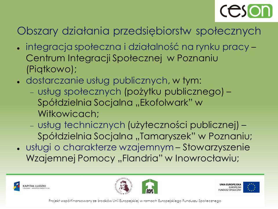 Obszary działania przedsiębiorstw społecznych usługi na otwartym rynku dostarczanie dóbr publicznych i rozwój wspólnot lokalnych działalność handlowa i produkcyjna Projekt współfinansowany ze środków Unii Europejskiej w ramach Europejskiego Funduszu Społecznego