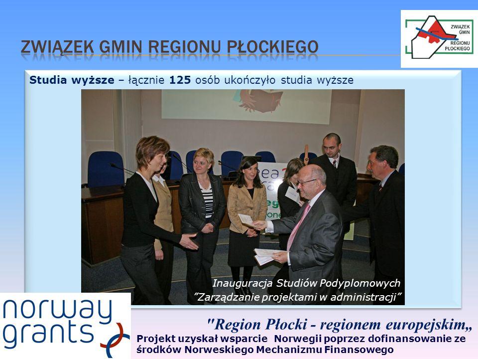 Studia wyższe – łącznie 125 osób ukończyło studia wyższe Region Płocki - regionem europejskim Projekt uzyskał wsparcie Norwegii poprzez dofinansowanie ze środków Norweskiego Mechanizmu Finansowego Inauguracja Studiów Podyplomowych Zarządzanie projektami w administracji