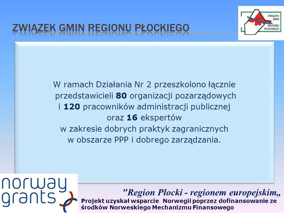 W ramach Działania Nr 2 przeszkolono łącznie przedstawicieli 80 organizacji pozarządowych i 120 pracowników administracji publicznej oraz 16 ekspertów w zakresie dobrych praktyk zagranicznych w obszarze PPP i dobrego zarządzania.