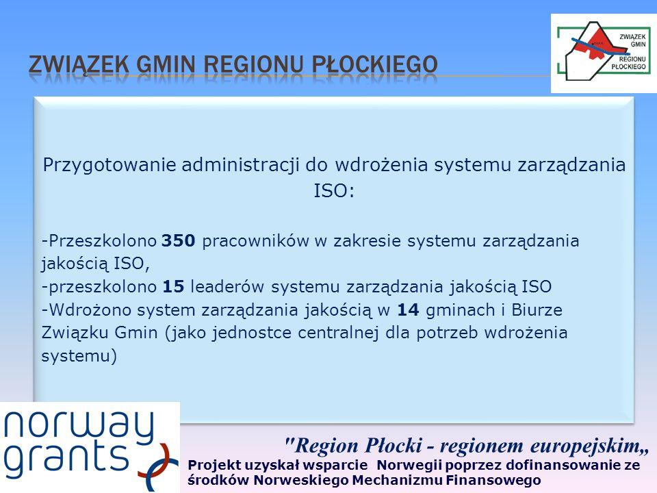 Przygotowanie administracji do wdrożenia systemu zarządzania ISO: -Przeszkolono 350 pracowników w zakresie systemu zarządzania jakością ISO, -przeszkolono 15 leaderów systemu zarządzania jakością ISO -Wdrożono system zarządzania jakością w 14 gminach i Biurze Związku Gmin (jako jednostce centralnej dla potrzeb wdrożenia systemu) Przygotowanie administracji do wdrożenia systemu zarządzania ISO: -Przeszkolono 350 pracowników w zakresie systemu zarządzania jakością ISO, -przeszkolono 15 leaderów systemu zarządzania jakością ISO -Wdrożono system zarządzania jakością w 14 gminach i Biurze Związku Gmin (jako jednostce centralnej dla potrzeb wdrożenia systemu) Region Płocki - regionem europejskim Projekt uzyskał wsparcie Norwegii poprzez dofinansowanie ze środków Norweskiego Mechanizmu Finansowego