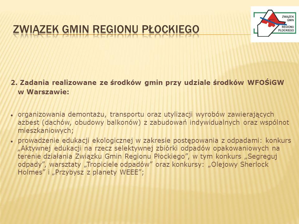 2. Zadania realizowane ze środków gmin przy udziale środków WFOŚiGW w Warszawie: organizowania demontażu, transportu oraz utylizacji wyrobów zawierają