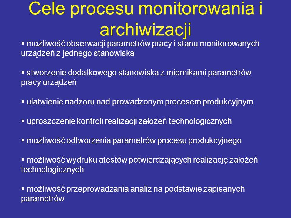 Cele procesu monitorowania i archiwizacji możliwość obserwacji parametrów pracy i stanu monitorowanych urządzeń z jednego stanowiska stworzenie dodatk