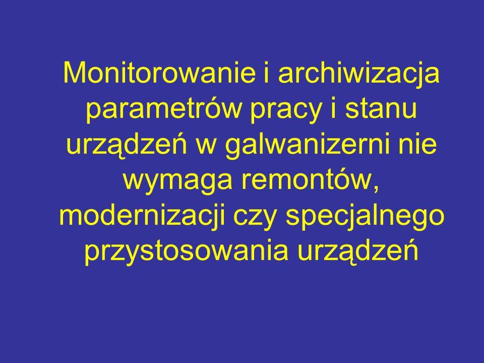 Monitorowanie i archiwizacja parametrów pracy i stanu urządzeń w galwanizerni nie wymaga remontów, modernizacji czy specjalnego przystosowania urządze