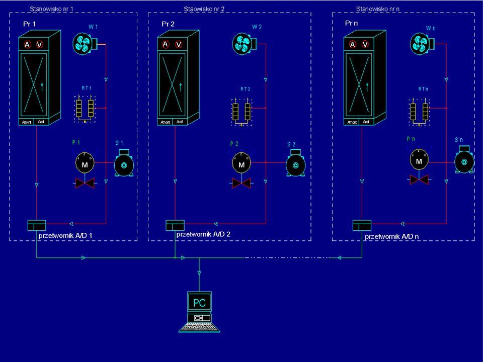 PHU Elektro-Tech Sp.J. W. Krotowski W. Gawlik 58-260 Bielawa ul. Chrobrego 24/1