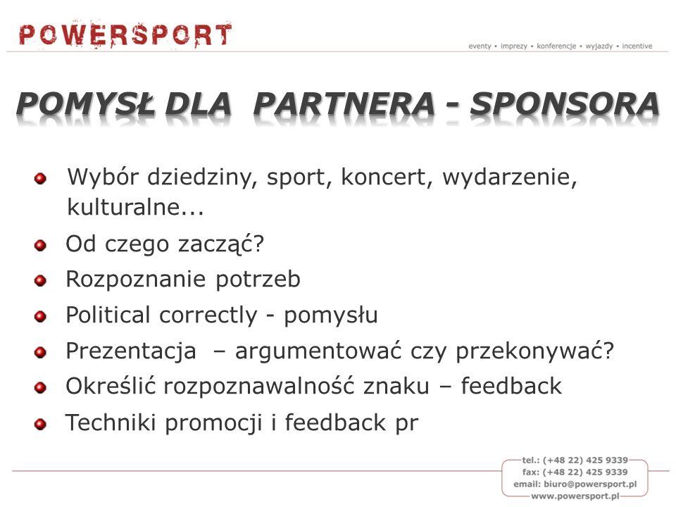 Identyfikacja odbiorców (wiek, płeć, profesja) Impreza, sponsoring - cel Plan realizacji Organizacja, feedback pr