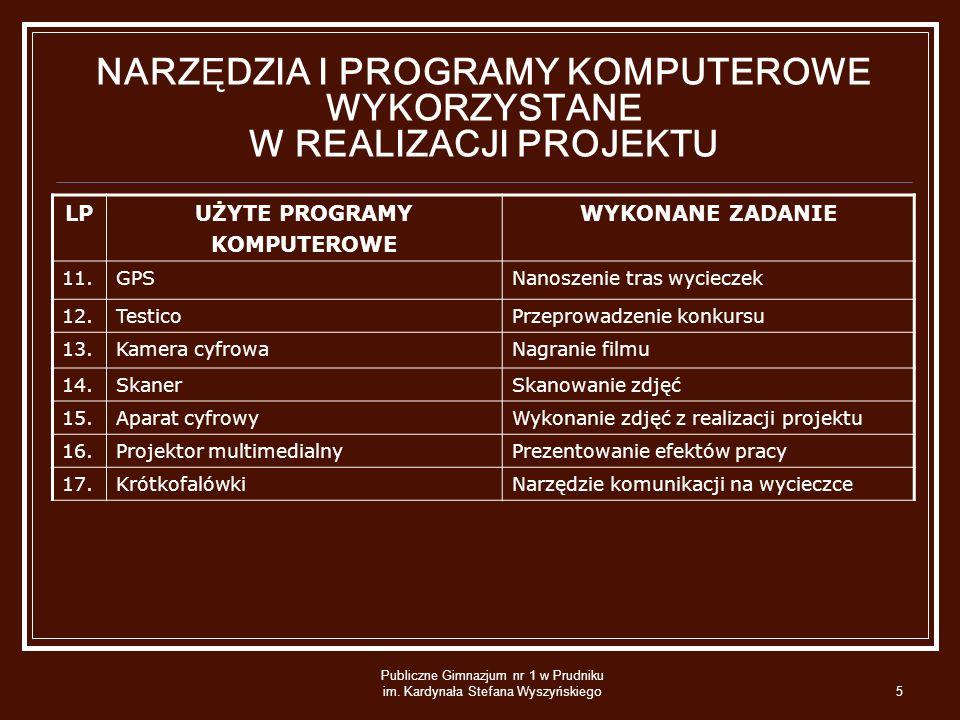 NARZĘDZIA I PROGRAMY KOMPUTEROWE WYKORZYSTANE W REALIZACJI PROJEKTU Publiczne Gimnazjum nr 1 w Prudniku im.