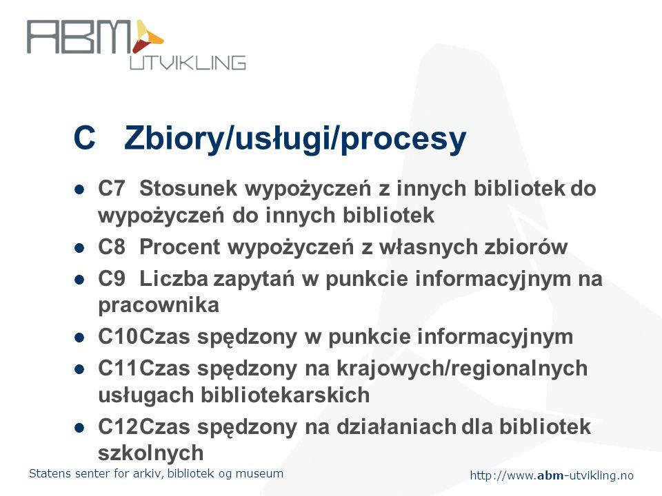 http://www.abm-utvikling.no Statens senter for arkiv, bibliotek og museum C Zbiory/usługi/procesy C7Stosunek wypożyczeń z innych bibliotek do wypożyczeń do innych bibliotek C8Procent wypożyczeń z własnych zbiorów C9Liczba zapytań w punkcie informacyjnym na pracownika C10Czas spędzony w punkcie informacyjnym C11Czas spędzony na krajowych/regionalnych usługach bibliotekarskich C12Czas spędzony na działaniach dla bibliotek szkolnych