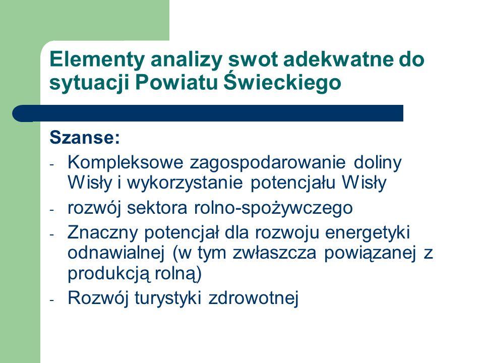 Elementy analizy swot adekwatne do sytuacji Powiatu Świeckiego Szanse: - Kompleksowe zagospodarowanie doliny Wisły i wykorzystanie potencjału Wisły - rozwój sektora rolno-spożywczego - Znaczny potencjał dla rozwoju energetyki odnawialnej (w tym zwłaszcza powiązanej z produkcją rolną) - Rozwój turystyki zdrowotnej