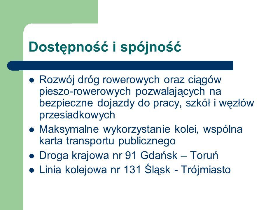 Dostępność i spójność Rozwój dróg rowerowych oraz ciągów pieszo-rowerowych pozwalających na bezpieczne dojazdy do pracy, szkół i węzłów przesiadkowych Maksymalne wykorzystanie kolei, wspólna karta transportu publicznego Droga krajowa nr 91 Gdańsk – Toruń Linia kolejowa nr 131 Śląsk - Trójmiasto