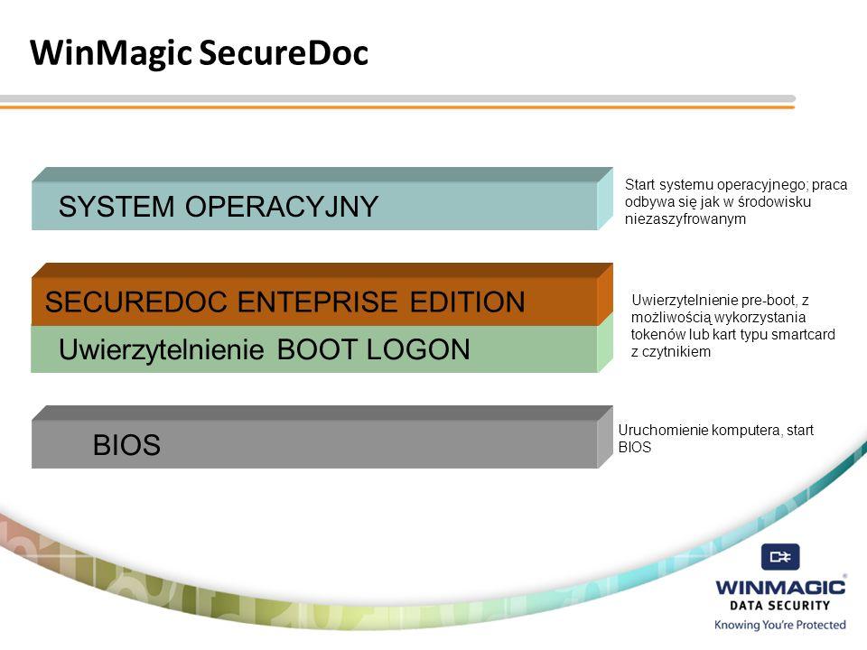WinMagic SecureDoc Uwierzytelnienie BOOT LOGON SECUREDOC ENTEPRISE EDITION Uwierzytelnienie pre-boot, z możliwością wykorzystania tokenów lub kart typ