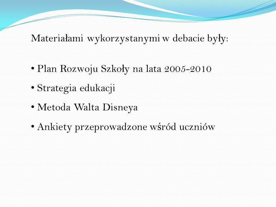Materia ł ami wykorzystanymi w debacie by ł y: Plan Rozwoju Szko ł y na lata 2005-2010 Strategia edukacji Metoda Walta Disneya Ankiety przeprowadzone