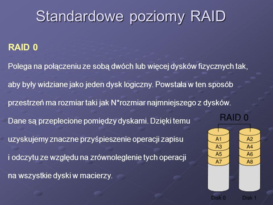 Standardowe poziomy RAID RAID 0 Polega na połączeniu ze sobą dwóch lub więcej dysków fizycznych tak, aby były widziane jako jeden dysk logiczny. Powst