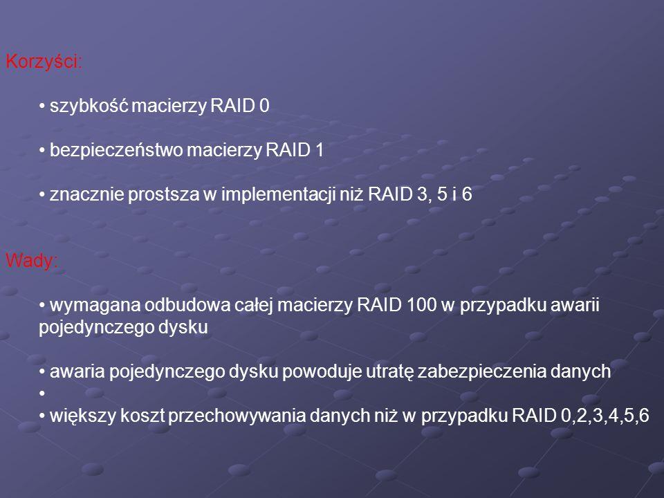Korzyści: szybkość macierzy RAID 0 bezpieczeństwo macierzy RAID 1 znacznie prostsza w implementacji niż RAID 3, 5 i 6 Wady: wymagana odbudowa całej ma