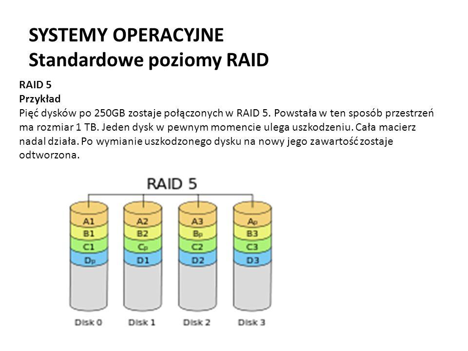 SYSTEMY OPERACYJNE Standardowe poziomy RAID RAID 5 Przykład Pięć dysków po 250GB zostaje połączonych w RAID 5. Powstała w ten sposób przestrzeń ma roz