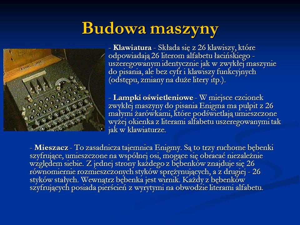Budowa maszyny - Klawiatura - Składa się z 26 klawiszy, które odpowiadają 26 literom alfabetu łacińskiego - uszeregowanym identycznie jak w zwykłej ma
