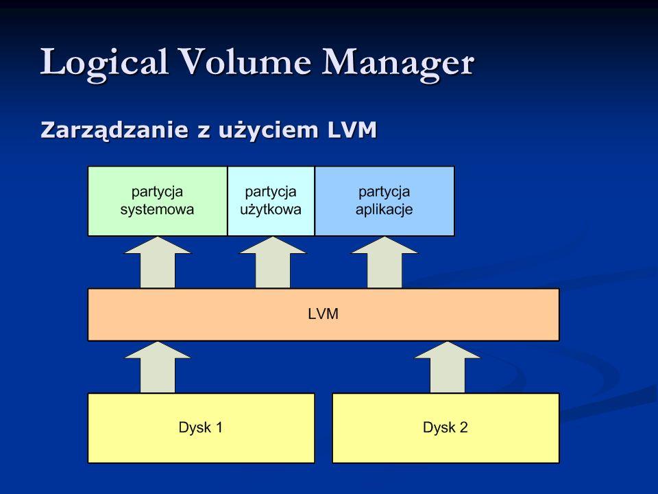 Logical Volume Manager Zarządzanie z użyciem LVM