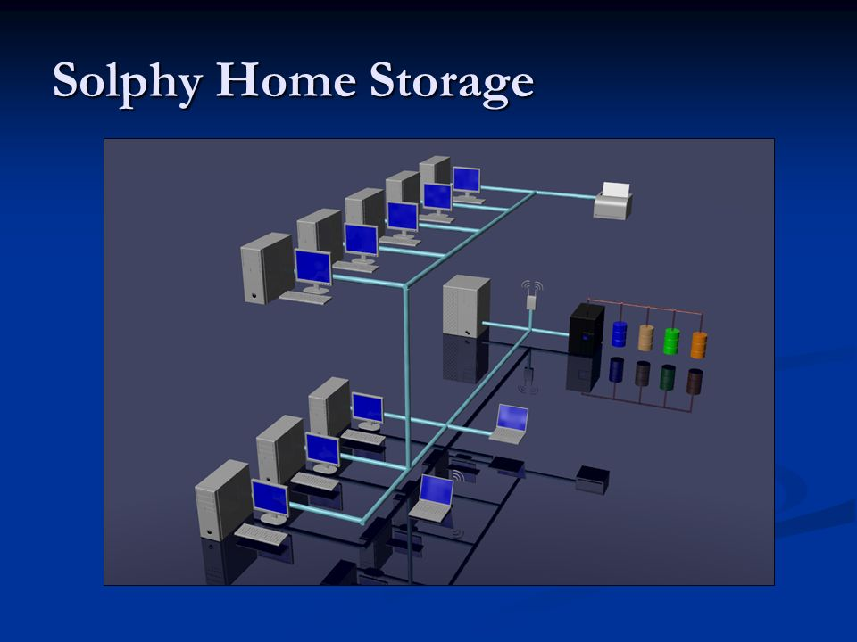 Solphy Home Storage
