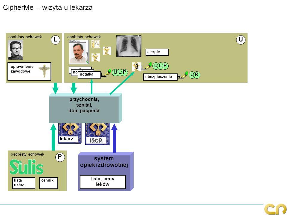 osobisty schowek U P L CipherMe – wizyta u lekarza uprawnienie zawodowe lekarz przychodnia, szpital, dom pacjenta cenniklista usług notatka L_ ULP ULP