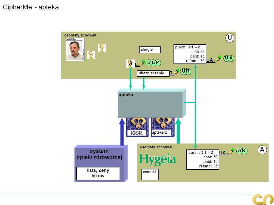 osobisty schowek U A CipherMe - apteka aptekarz apteka cenniki ubezpieczenie R_ UR L_ ULP 3 UA_ purch: 3-1 = 2 cost: 50 paid: 15 refund: 35 AR system