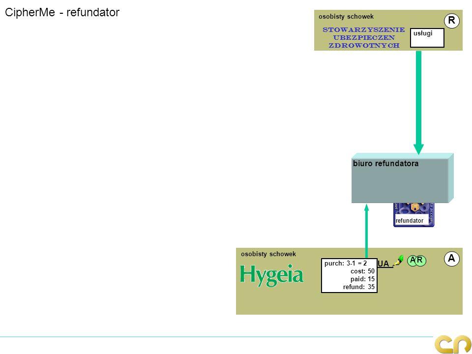 osobisty schowek A R CipherMe - refundator refundator biuro refundatora UA_ purch: 3-1 = 2 cost: 50 paid: 15 refund: 35 AR usługi Stowarzyszenie Ubezp