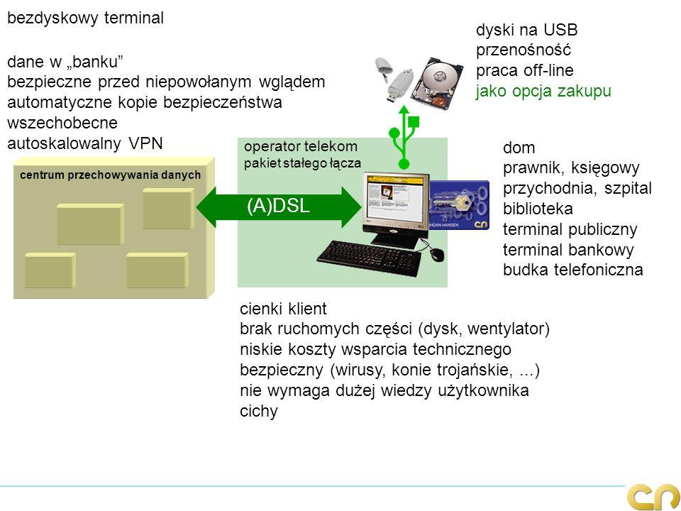 operator telekom pakiet stałego łącza bezdyskowy terminal dom prawnik, księgowy przychodnia, szpital biblioteka terminal publiczny terminal bankowy bu
