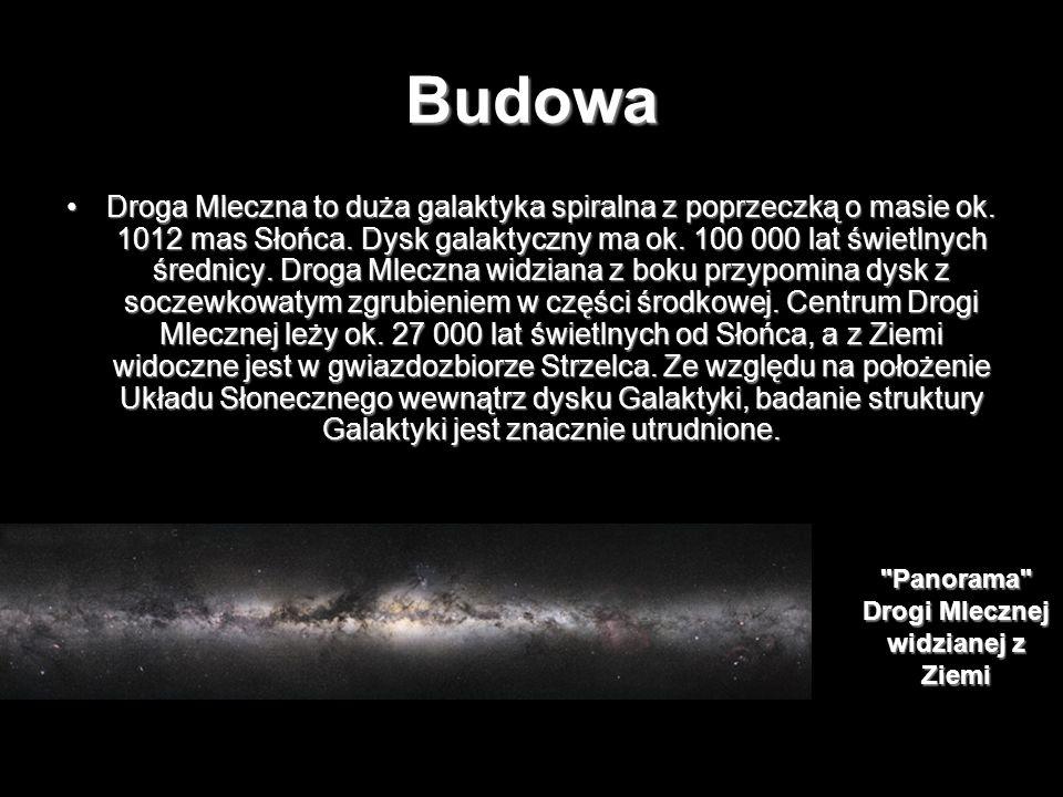 Budowa Droga Mleczna to duża galaktyka spiralna z poprzeczką o masie ok. 1012 mas Słońca. Dysk galaktyczny ma ok. 100 000 lat świetlnych średnicy. Dro