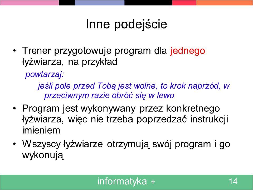informatyka + 14 Inne podejście Trener przygotowuje program dla jednego łyżwiarza, na przykład powtarzaj: jeśli pole przed Tobą jest wolne, to krok naprzód, w przeciwnym razie obróć się w lewo Program jest wykonywany przez konkretnego łyżwiarza, więc nie trzeba poprzedzać instrukcji imieniem Wszyscy łyżwiarze otrzymują swój program i go wykonują