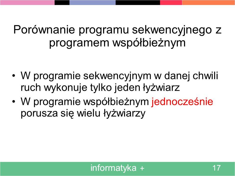 informatyka + 17 Porównanie programu sekwencyjnego z programem współbieżnym W programie sekwencyjnym w danej chwili ruch wykonuje tylko jeden łyżwiarz W programie współbieżnym jednocześnie porusza się wielu łyżwiarzy