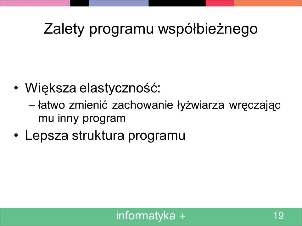 informatyka + 19 Zalety programu współbieżnego Większa elastyczność: –łatwo zmienić zachowanie łyżwiarza wręczając mu inny program Lepsza struktura programu