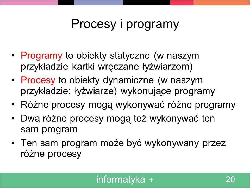 informatyka + 20 Procesy i programy Programy to obiekty statyczne (w naszym przykładzie kartki wręczane łyżwiarzom) Procesy to obiekty dynamiczne (w naszym przykładzie: łyżwiarze) wykonujące programy Różne procesy mogą wykonywać różne programy Dwa różne procesy mogą też wykonywać ten sam program Ten sam program może być wykonywany przez różne procesy