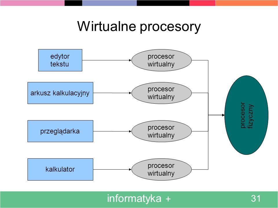 informatyka + 31 Wirtualne procesory edytor tekstu arkusz kalkulacyjny przeglądarka kalkulator procesor wirtualny procesor fizyczny
