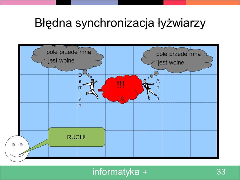 informatyka + 33 Błędna synchronizacja łyżwiarzy AniaAnia DamianDamian RUCH.